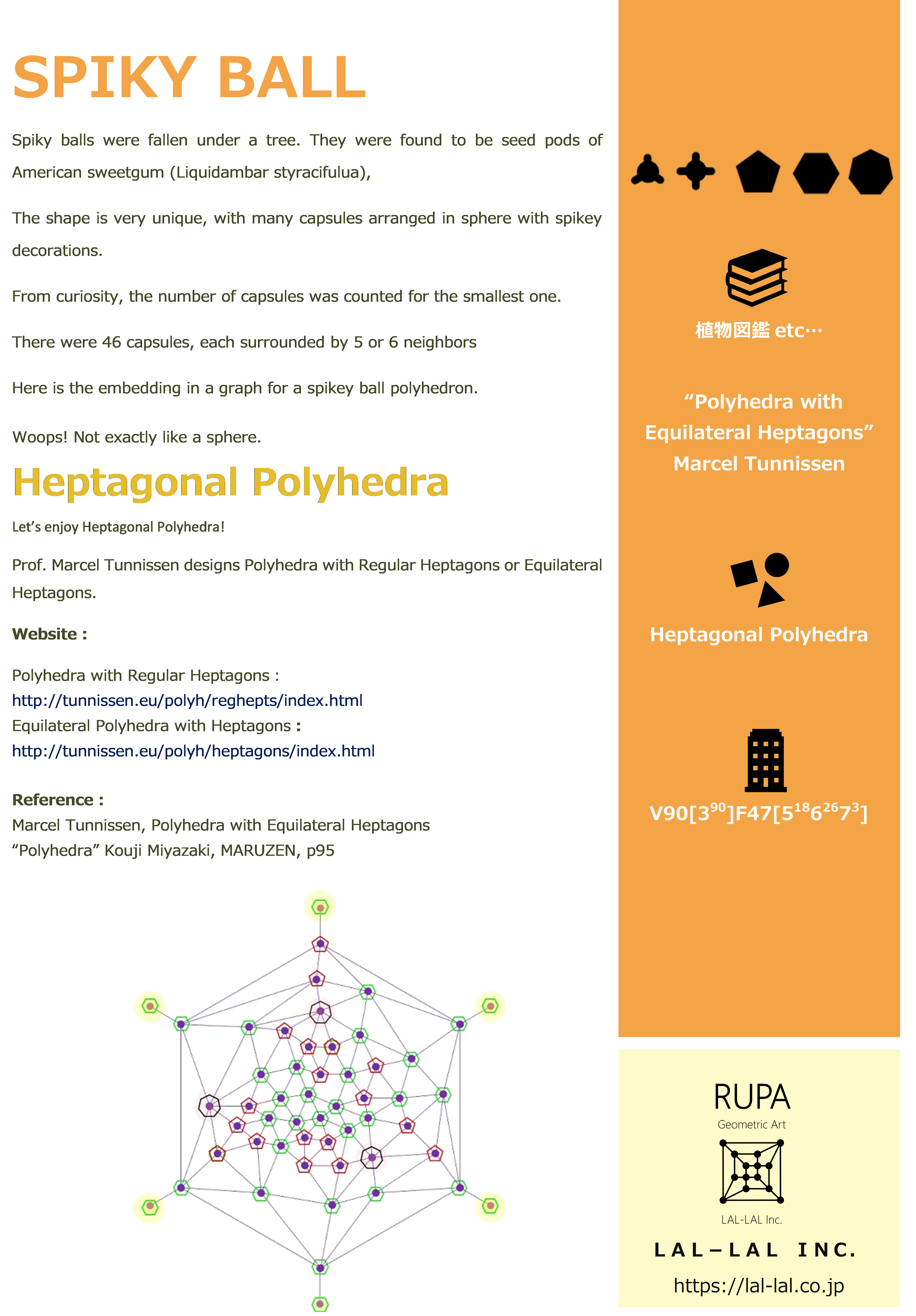 Polyhedral Topics3 Spiky Ball